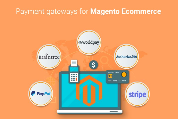 How-to-Choose-the-Best-Payment-Gateway-for-Magento2-eCommerce-Store